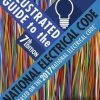 Test bank for Illustrated Guide to the National Electrical Code 7th Edition by Miller